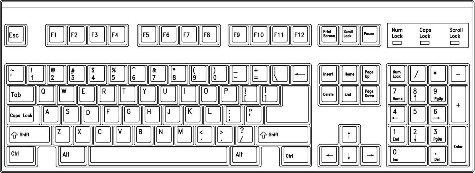 Klavye Üzerindeki Tuş Sayısı